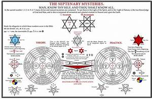 244 Best Alchemy  Qabbalah  Hermetic Images On Pinterest