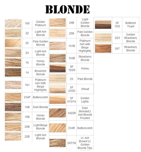 Shades Hair Chart by Hair Color Charts On Hair Color Charts Color