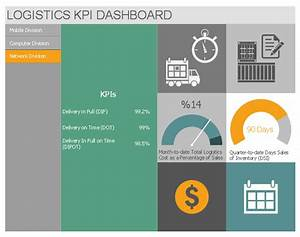 How To Draw Chart In Excel Logistics Performance Dashboard Template Sales Kpis