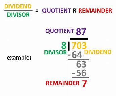 Division Example Steps Decimals Remainders Calculator Equation
