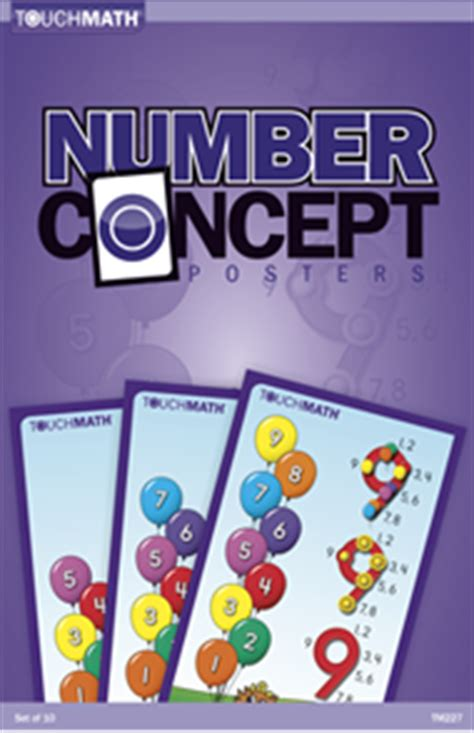 number concept posters
