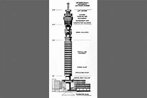 All About London  The Rise Of The Bt Tower