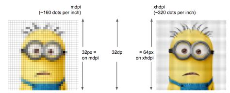 UAG iPhone 7 Plus.5-inch screen Plasma Feather-Light