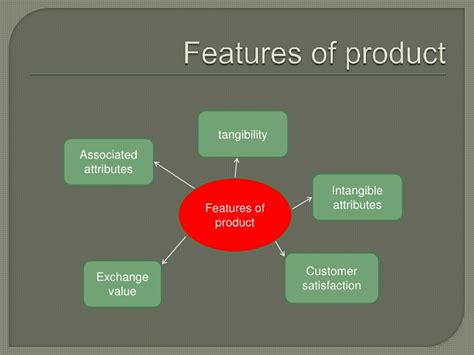 Product And Brand Management Ppt