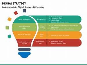 Digital Strategy Powerpoint Template