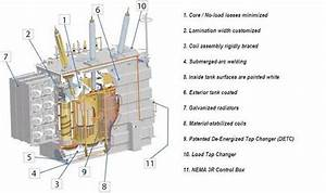 Electrical And Electronics Engineering  Transformer View