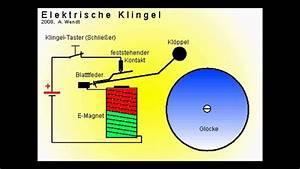 Elektrische Hubzylinder Selber Bauen : elektrische klingel neu youtube ~ Jslefanu.com Haus und Dekorationen