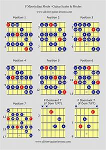 66 Best Guitar Scale Chart Images On Pinterest