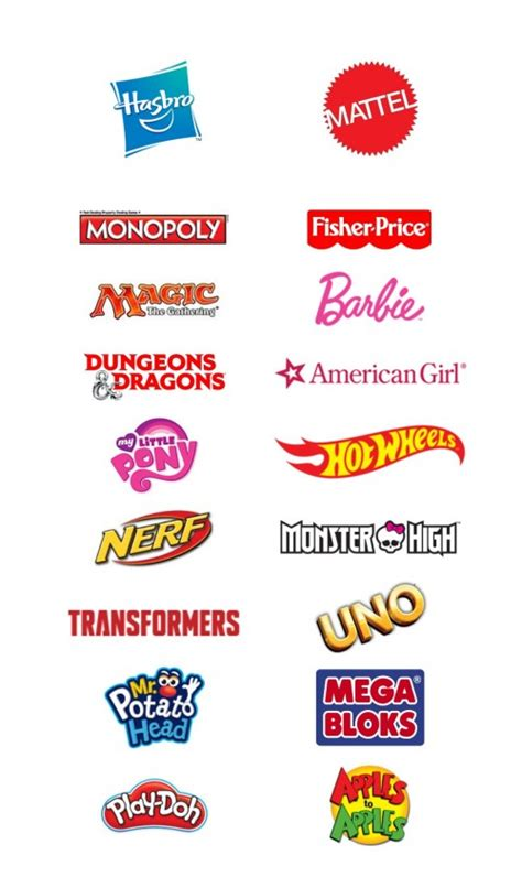 Hasbro and Mattel Merger? by Purple Pawn