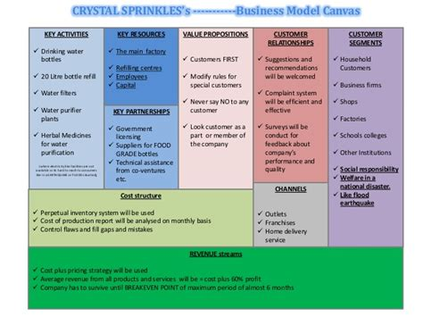 canvas key activities template ppt business model canvas business plan