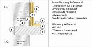 U Wert Wand Berechnen : detailbeispiele und u wert berechnungen ~ Themetempest.com Abrechnung
