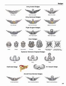 US Army Medals, Badges & Insignia - Medals of America Press