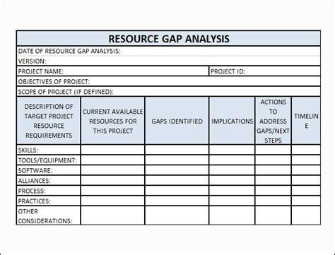 Gap Analysis Template Gap Analysis Template Excel Management
