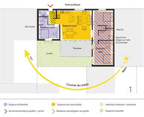 plan de maison 3 chambres salon plan maison 3 chambres 1 salon maison moderne