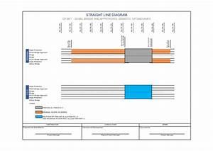 Straight Line Diagram