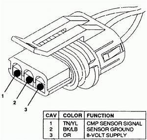 98 K1500 Wiring Diagram  Diagrams  Wiring Diagram Images