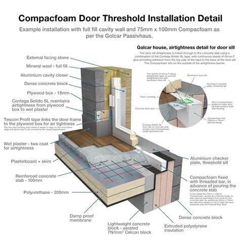 ada home floor golcar passivhaus door thresholds green building store