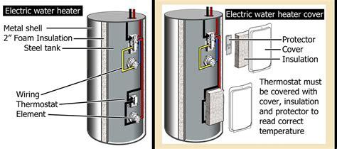 rheem water heater wiring diagram webtor me