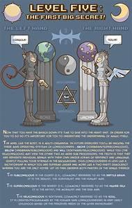 Psychonaut Field Manual Bluefluke Chaos Magick 8