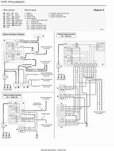 Wiring Diagram For Opel Astra 1997