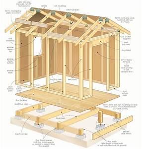 plan cabane de jardin en bois gratuit 1 construire son With plan cabane de jardin