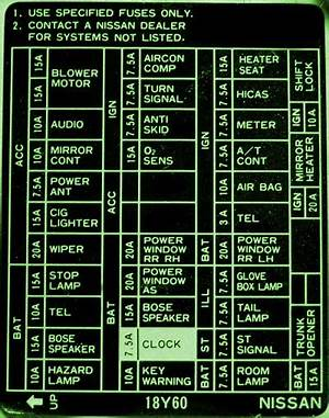 Fuse Box Nissan Diagram 1987 Wiring Diagrams Facility Facility Chatteriedelavalleedufelin Fr