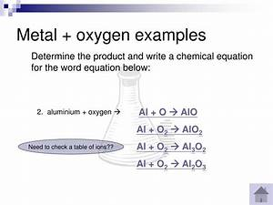 PPT - Reactions of Metals PowerPoint Presentation, free ...