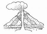 Volcano Coloring Pages Jungle Print sketch template