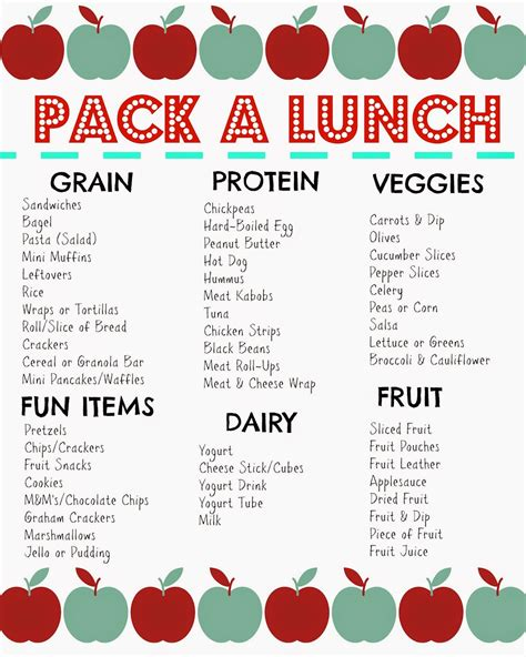 The Chirping Moms Packed Lunch Box Ideas Free Printable