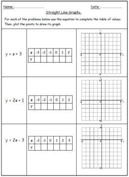 linear equations graphs middle school math graphing worksheets line graph worksheets