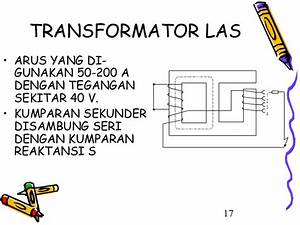Teori Transformator