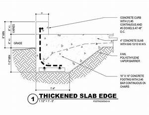 thickened slab edge 3 with concrete curb details With boat electrical wiring diagrams for dummies step 2 draw a simple