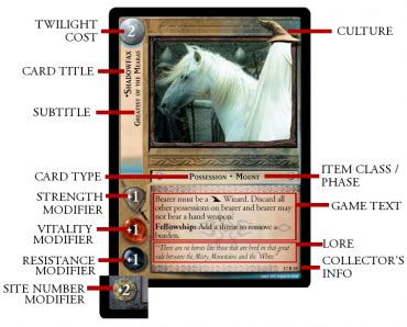 lotr tcg wiki card layouts