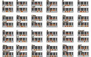 Pin By Davey T Hamilton On Piano Chords Videos