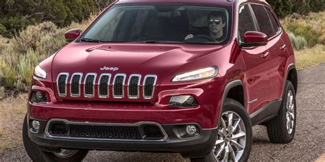 Consumer Reports Names Best & Worst Non-luxury 2017 Suvs