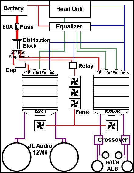 Car Wiring Diagram Electronics Audio