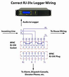 Leviton Cat5e Patch Panel Wiring Diagram