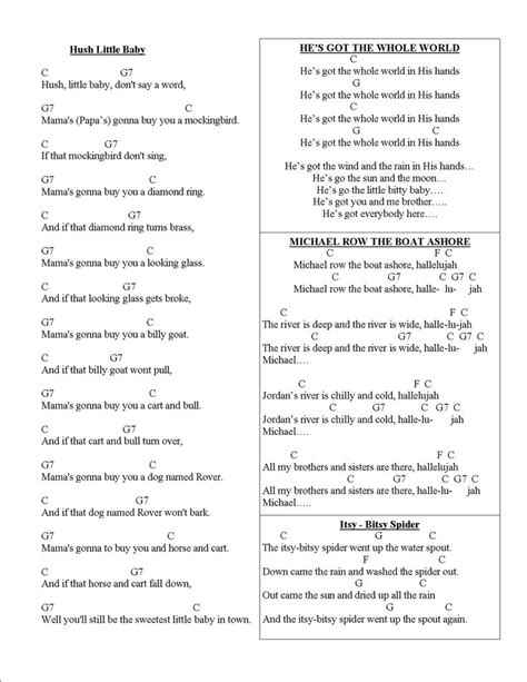 This will help you get the chord changes right and will allow you to sing or looking for more uke tunes? easy ukulele songs for beginners - Google Search   Ukulele songs, Easy ukulele songs, Ukulele ...