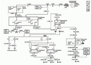 2000 Holiday Rambler Endeavor Wiring Diagram