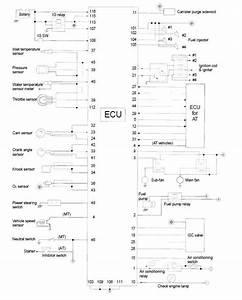 Automotive Sensor