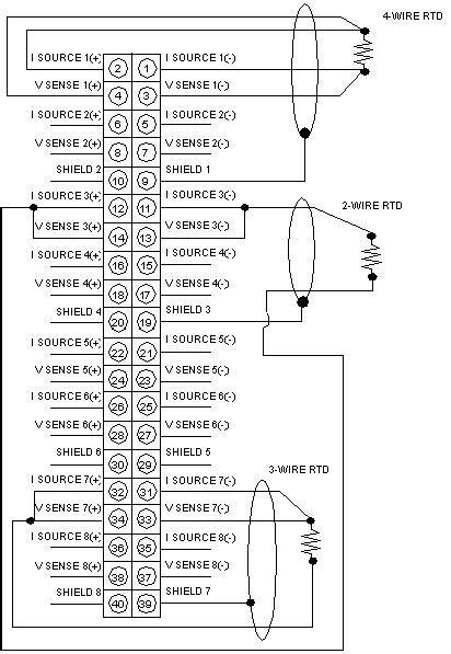 140ari03010 analog input module modicon quantum 8 i ni pt 100 200 500 1000 schneider