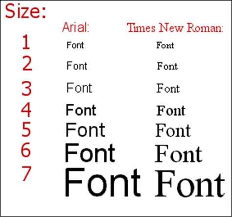 What Should The Font Size Be On A Resume by Jan S Html Basics Text Formatting Guidelines