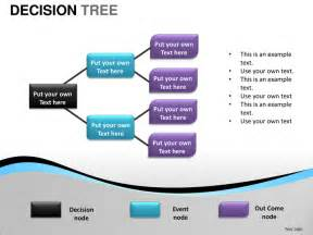 Excel Decision Tree Template Decision Tree Powerpoint Presentation Templates