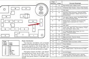similiar ford ranger fuse box diagram keywords 94 ford ranger 2 3l fuse box diagram get image about wiring