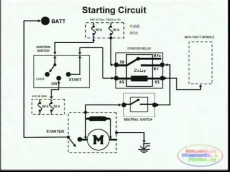 2003 3 8 Mitsubishi Wire Diagram by Starting System Wiring Diagram
