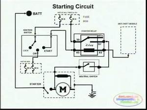 starting system wiring diagram youtube With 1997 chrysler town and country starting system component schematic diagram