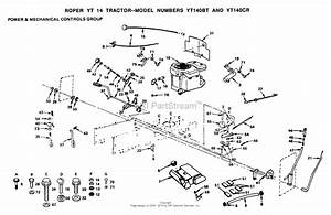 Ayp  Electrolux Yt140cr  1999  U0026 Before  Parts Diagram For