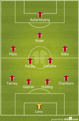 Pepe and Chambers to Start: Predicted Arsenal Lineup vs ...