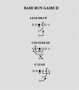 Playbook Session  The Base Nfl Run Game