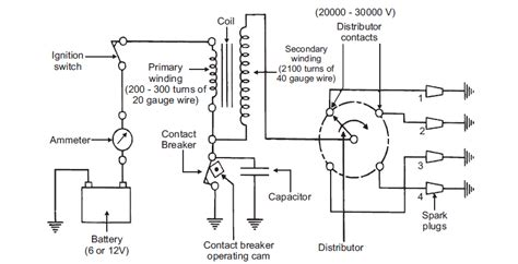 Battery Ignition System Members Gallery Mechanical